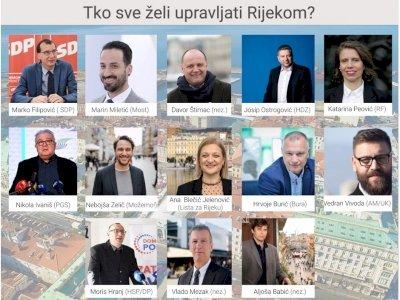 Lokalni izbori u Rijeci 2021.
